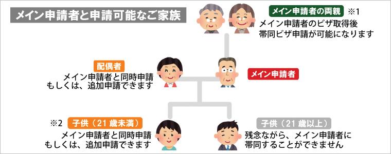 mf-family